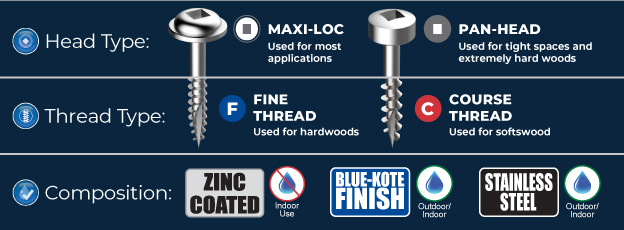 Selecting the Right Pocket-Hole Screw